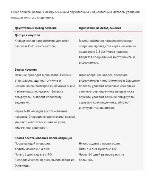 Сравнение двух методов операции при раке толстого кишечника